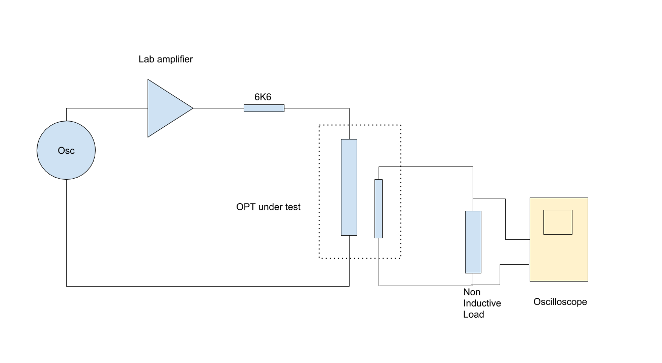 Testing the Mullard 5-10 Output transformer – Primary Windings